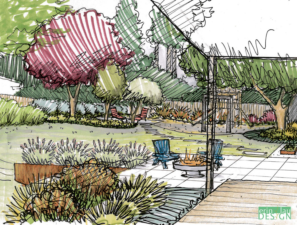 Garden creation how to draw a perspective sketch for Design of the garden