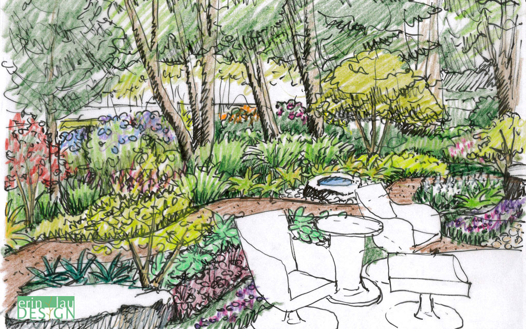 Garden creation how to draw a perspective sketch for How to landscape a garden
