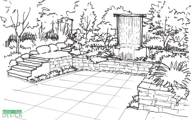 Image Result For Pool And Backyard